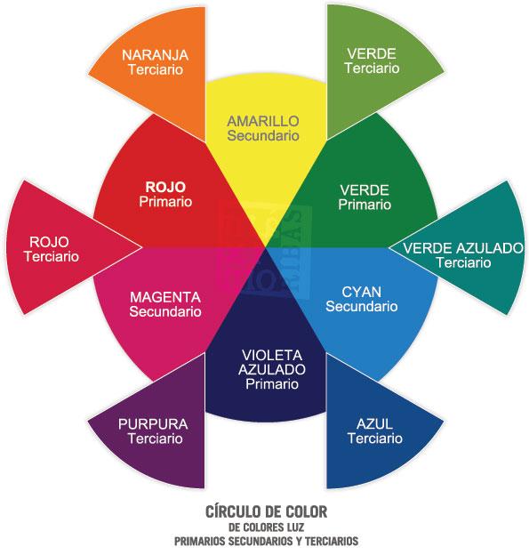 colores-secundarios-terciar