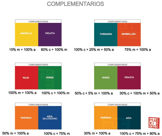 comparativa de colores complementarios con sus porcentajes