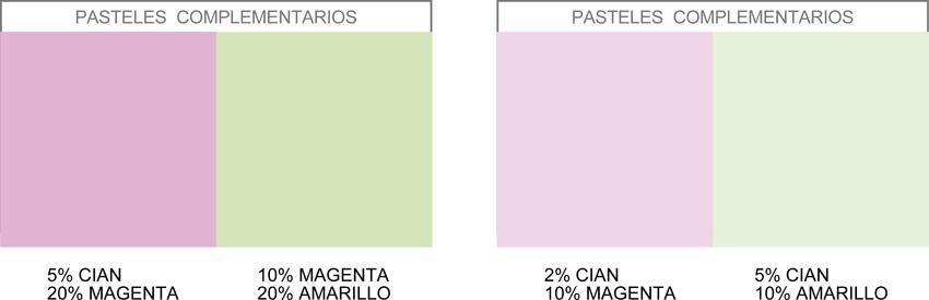 gráfico con los colores pasteles complementarios violeta rosado y verde hierba, correspondientes al porcentaje del 10 y el 20% de pureza