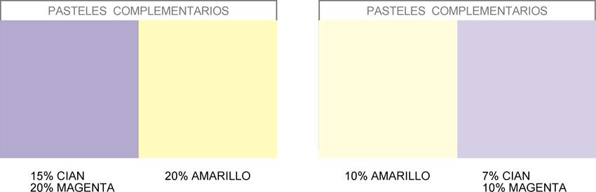gráfico con los colores pasteles complementarios violeta o púrpura y amarillo pastel, correspondientes al porcentaje del 10 y el 20% de pureza