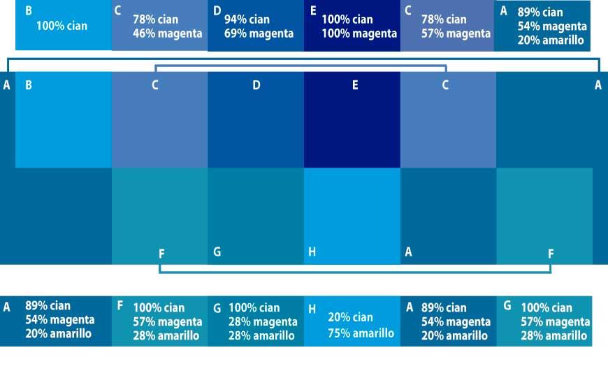 gráfico con variaciones del color azul donde se aprecia como el mismo color por la ley de contraste simultáneo se percibe con diferente intensidad por la influencia de los colores adyacentes